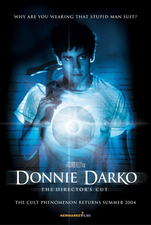 comparrison donnie darko 2001 a space Donnie darko and 2001: a space odyssey has central meanings that focus on science and religion richard kelly's, donnie darko, introduces the protagonist as a teenage boy who is given the chance to live for twenty-eight more days after the mysterious jet engine crash that was intended to kill him.